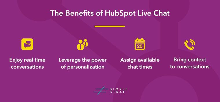 HubSpot Live Chat Benefits