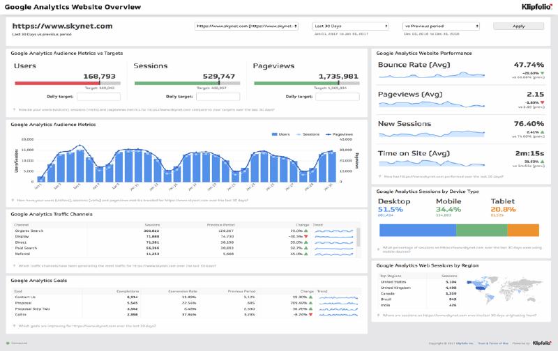 10-analytics-tools-Google-Analytics
