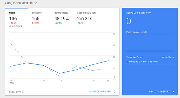 Google-Analytics-Website-Traffic