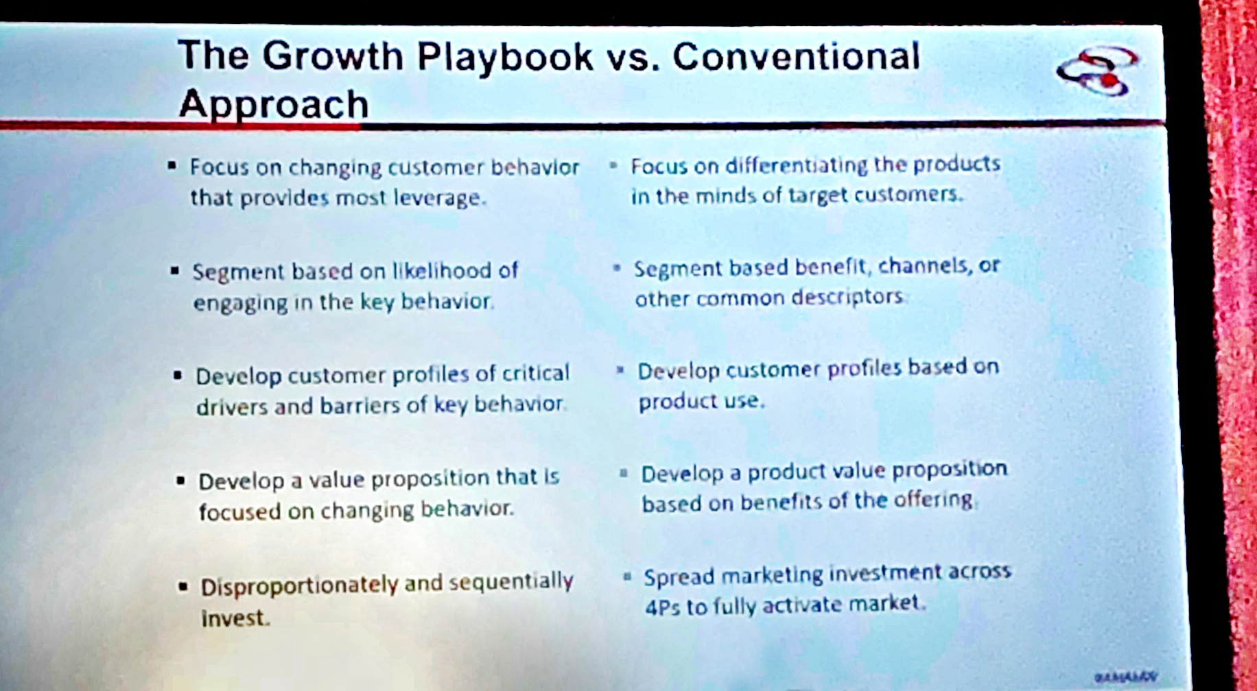 Growth-Playbook-vs-Conventional-Playbook