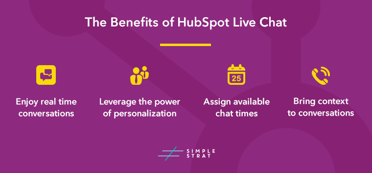 The Benefits of Adding HubSpot Live Chat to your website