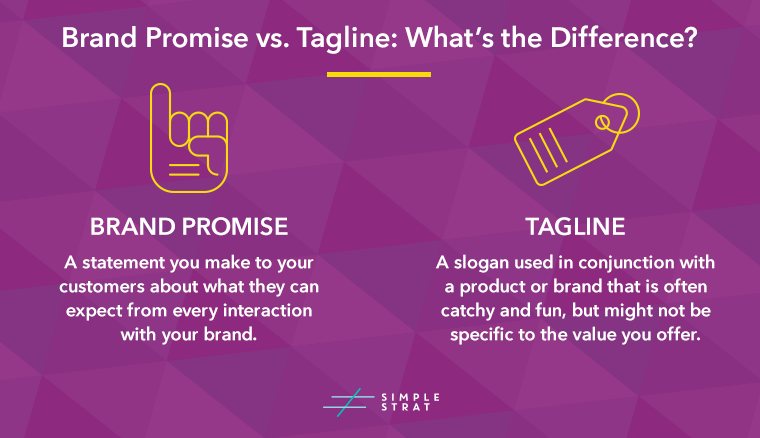 Whats-the-Difference-Graphic_Brand-Promise