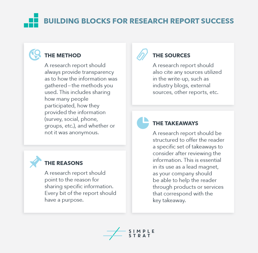 Building-Blocks-for-Research-Success