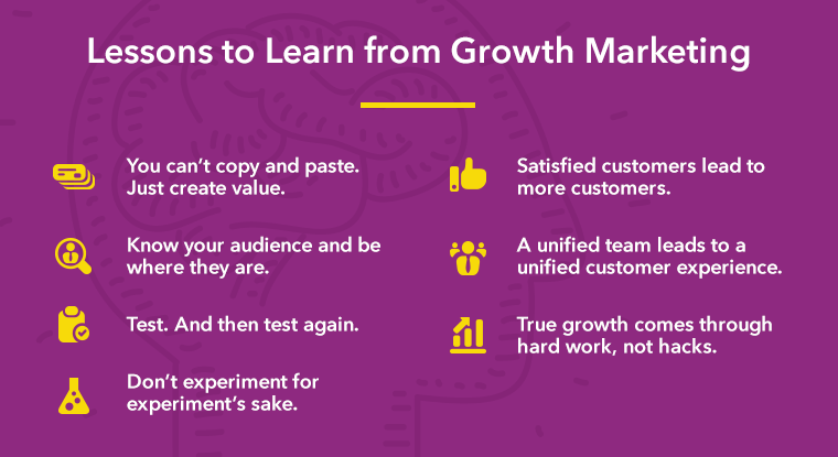 Growth-Marketing-Lessons-Graphic