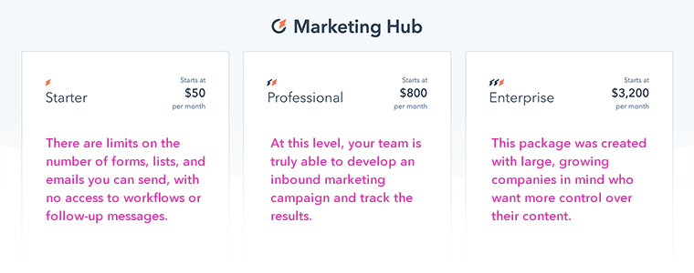 HubSpot-Pricing_Marketing-Hub
