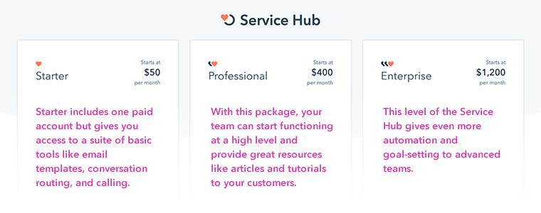 HubSpot-Pricing_Service-Hub