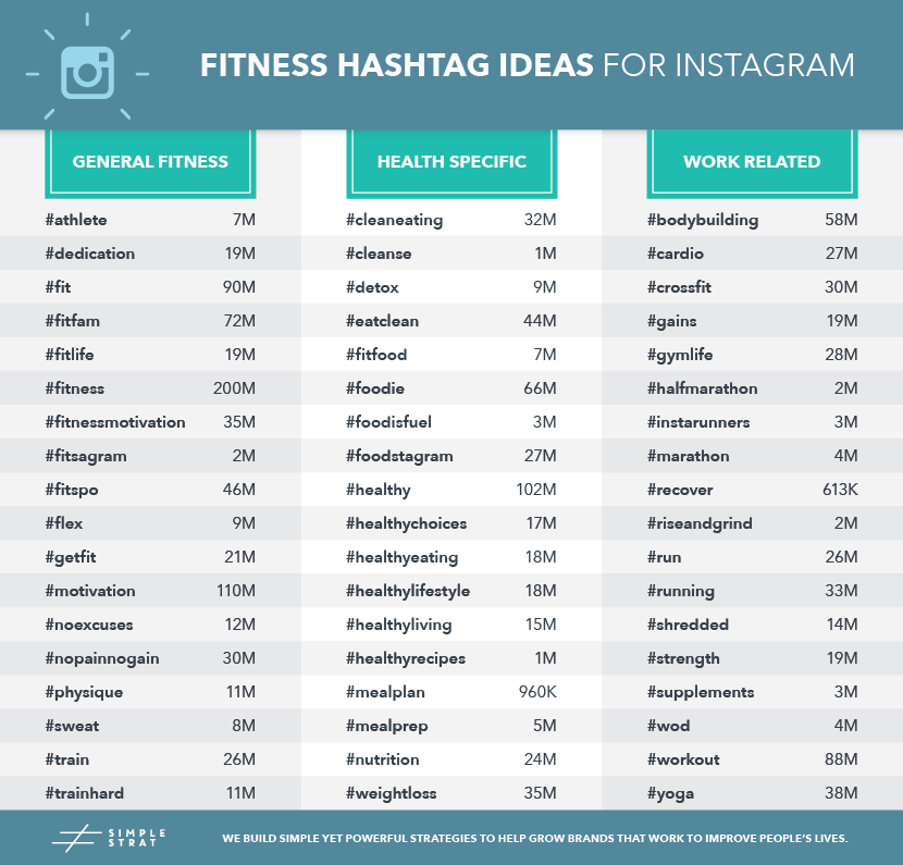 6 Motivating Fitness Hashtags Of 2017 | Muscle & Fitness