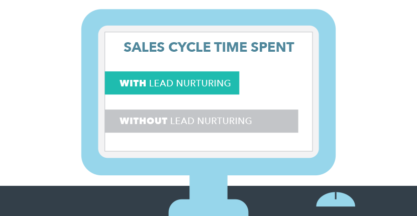 Shorten-Sales-Cycle.png