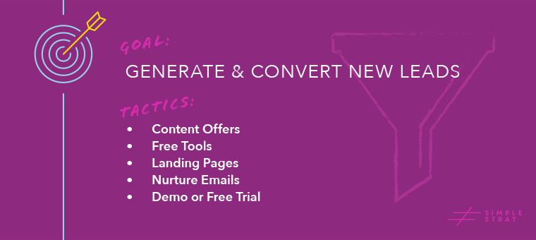 Marketing-Tactics_Generate-Convert-New-Leads