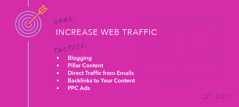 Marketing-Tactics_Increase-Web-Traffic