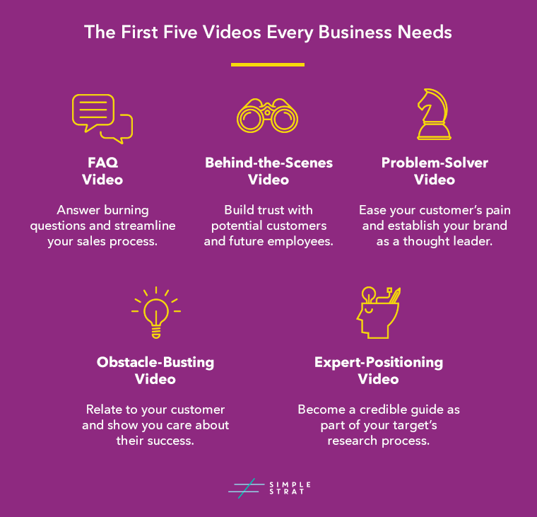 first-five-videos-every-business-needs