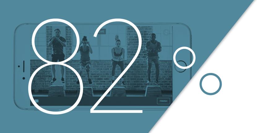 Social-media-fitness-industry-statistics-live-video