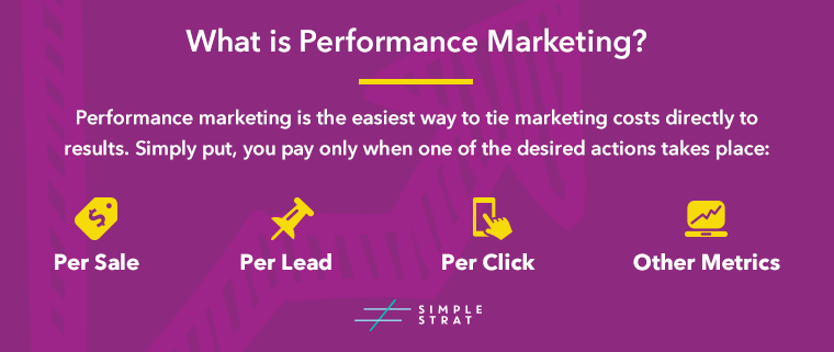 List_Performance-Marketing
