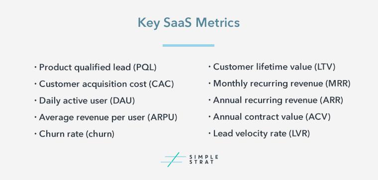Key-SaaS-Metrics