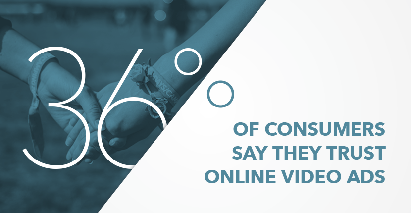 thirty-six-percent-of-consumers-trust-video-ads