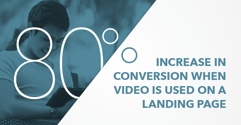 80-Percent-Increase-Conversion-With-Video
