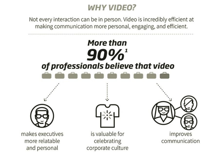 video comm