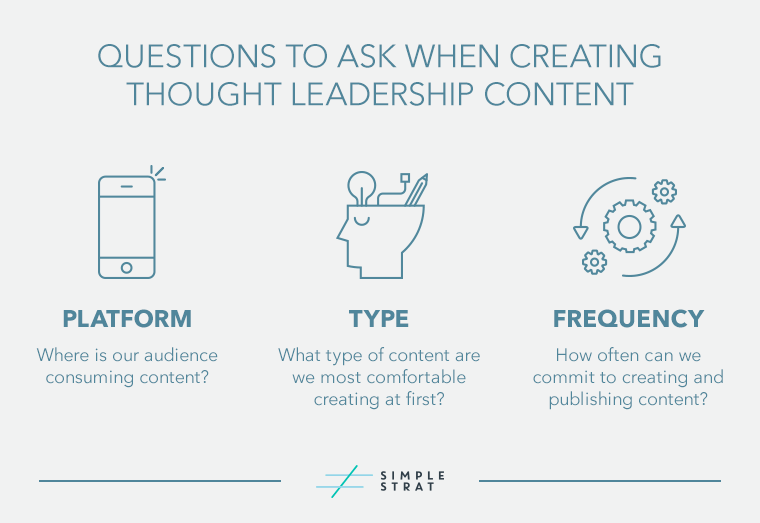 Questions-to-Ask-When-Creating-Thought-Leadership-Content
