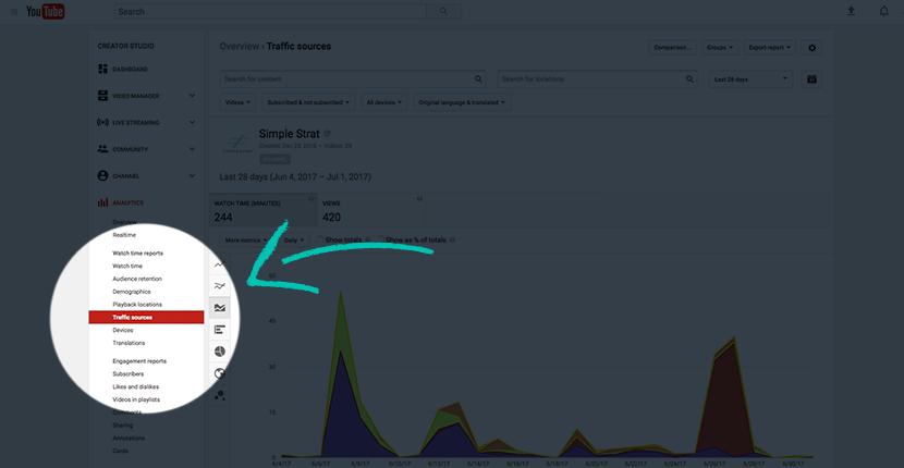 Video-Analytics-Traffic-Source