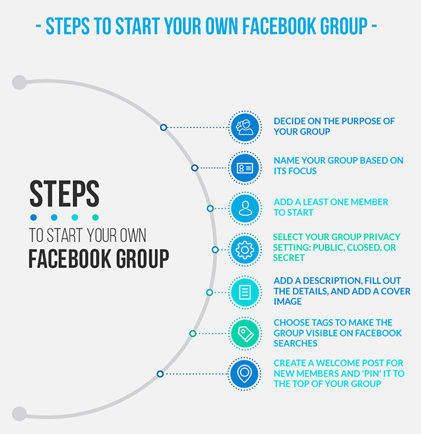 steps for starting facebook group infographic