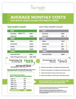 Marketing Collateral: Sell Sheet. Top Health Coach Sell Sheet, created by Simple Strat, explaining program.